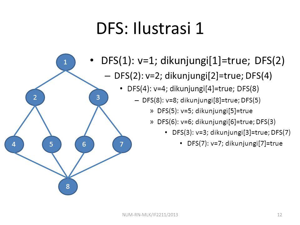 DFS: Ilustrasi 1 DFS(1): v=1; dikunjungi[1]=true; DFS(2)
